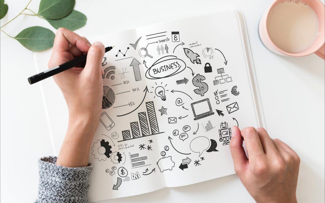 Steps Towards a Fool Proof Digital Marketing Strategy